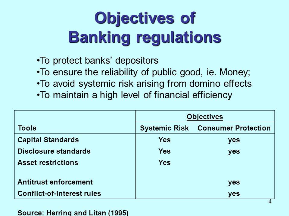 4 Objectives of Banking regulations Objectives ToolsSystemic RiskConsumer Protection Capital StandardsYesyes Disclosure standardsYesyes Asset restrict