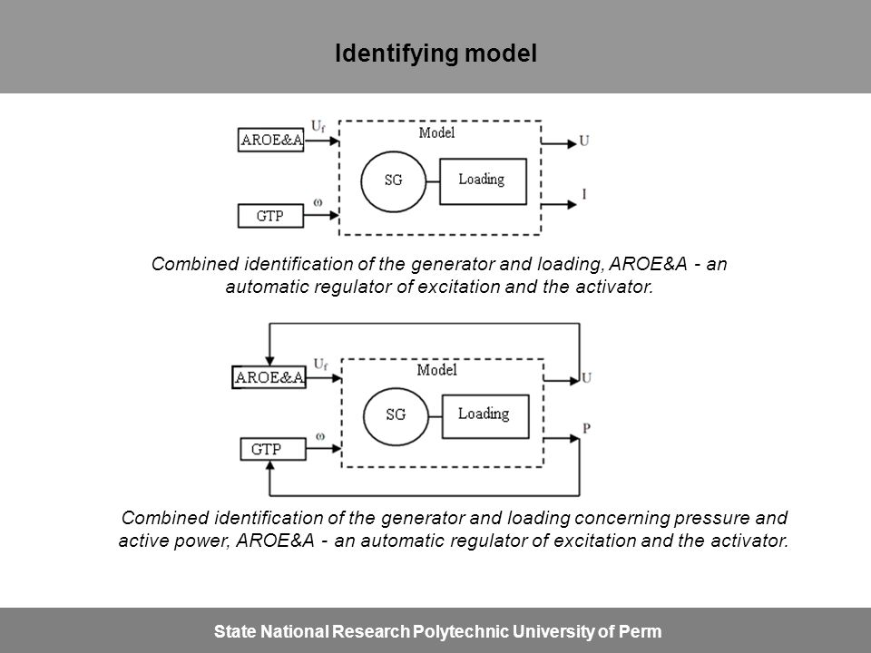 Identifying model State National Research Polytechnic University of Perm Combined identification of the generator and loading, AROE&A - an automatic regulator of excitation and the activator.