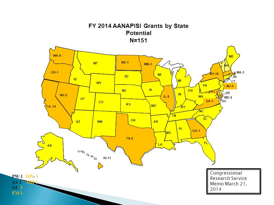 FY 2014 AANAPISI Grants by State Potential N=151 CA -74 OR-1 WA-8 ID MT WY UT CO AZ NM ND-1 SD NE KS OK TX-6 HI-11 MN-3 IA MO AR LA MS AL GA-1 FL SC TN KY IL-8 WI IN OH MI WV VA-1 NC MD-2 DE DC NJ-4 PA NY-18 CT RI MA-3 NH VT VT ME NV-2 AK PW-1 MP– 1 AS-1 MH-1 GU-3 FM-1 Congressional Research Service Memo March 21, 2014