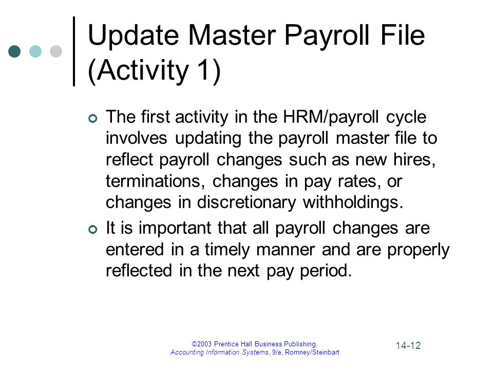 ©2003 Prentice Hall Business Publishing, Accounting Information Systems, 9/e, Romney/Steinbart 14-12 Update Master Payroll File (Activity 1) The first