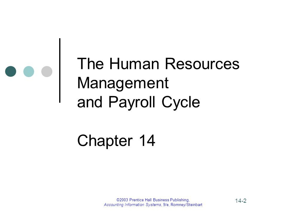 ©2003 Prentice Hall Business Publishing, Accounting Information Systems, 9/e, Romney/Steinbart 14-2 The Human Resources Management and Payroll Cycle C
