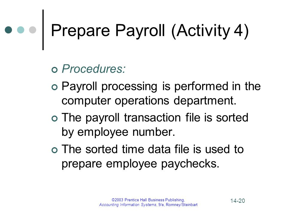 ©2003 Prentice Hall Business Publishing, Accounting Information Systems, 9/e, Romney/Steinbart 14-20 Prepare Payroll (Activity 4) Procedures: Payroll