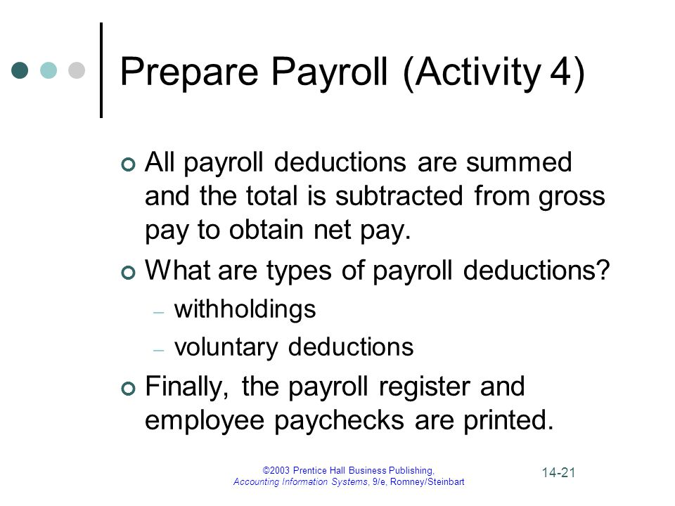 ©2003 Prentice Hall Business Publishing, Accounting Information Systems, 9/e, Romney/Steinbart 14-21 Prepare Payroll (Activity 4) All payroll deductio