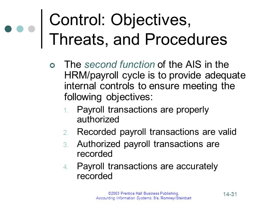 ©2003 Prentice Hall Business Publishing, Accounting Information Systems, 9/e, Romney/Steinbart 14-31 Control: Objectives, Threats, and Procedures The