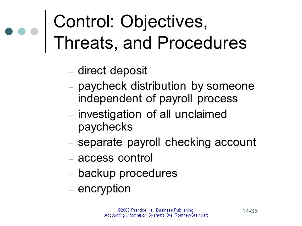 ©2003 Prentice Hall Business Publishing, Accounting Information Systems, 9/e, Romney/Steinbart 14-35 Control: Objectives, Threats, and Procedures – di