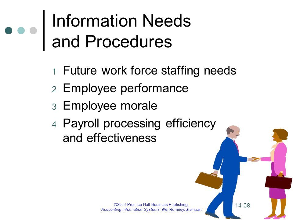 ©2003 Prentice Hall Business Publishing, Accounting Information Systems, 9/e, Romney/Steinbart 14-38 Information Needs and Procedures 1 Future work fo