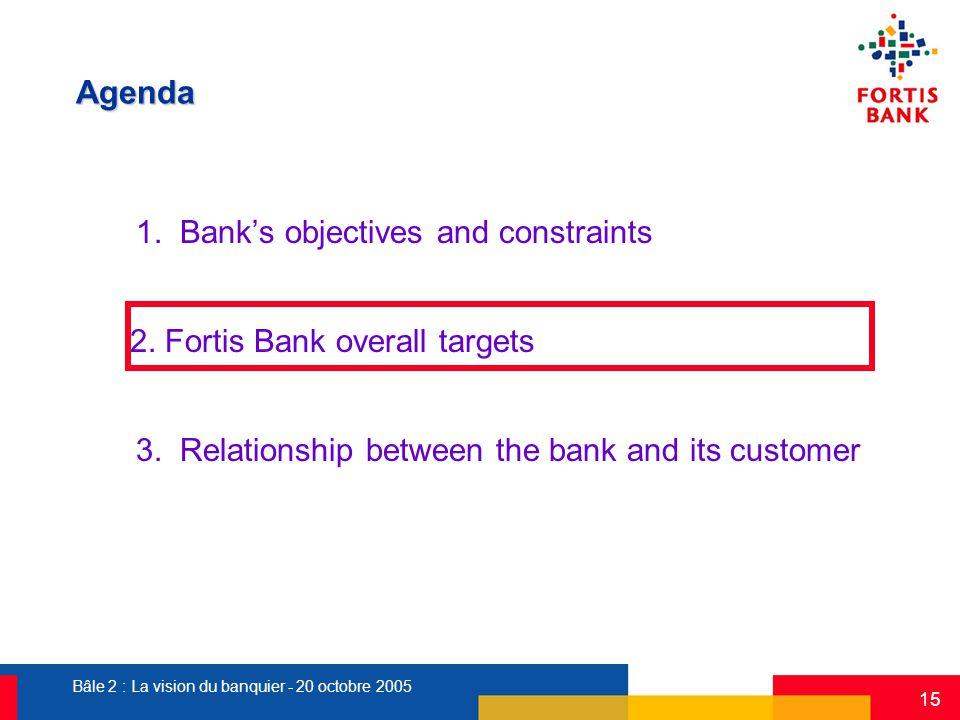 Bâle 2 : La vision du banquier - 20 octobre 2005 15 Agenda 1. Bank's objectives and constraints 2. Fortis Bank overall targets 3. Relationship between