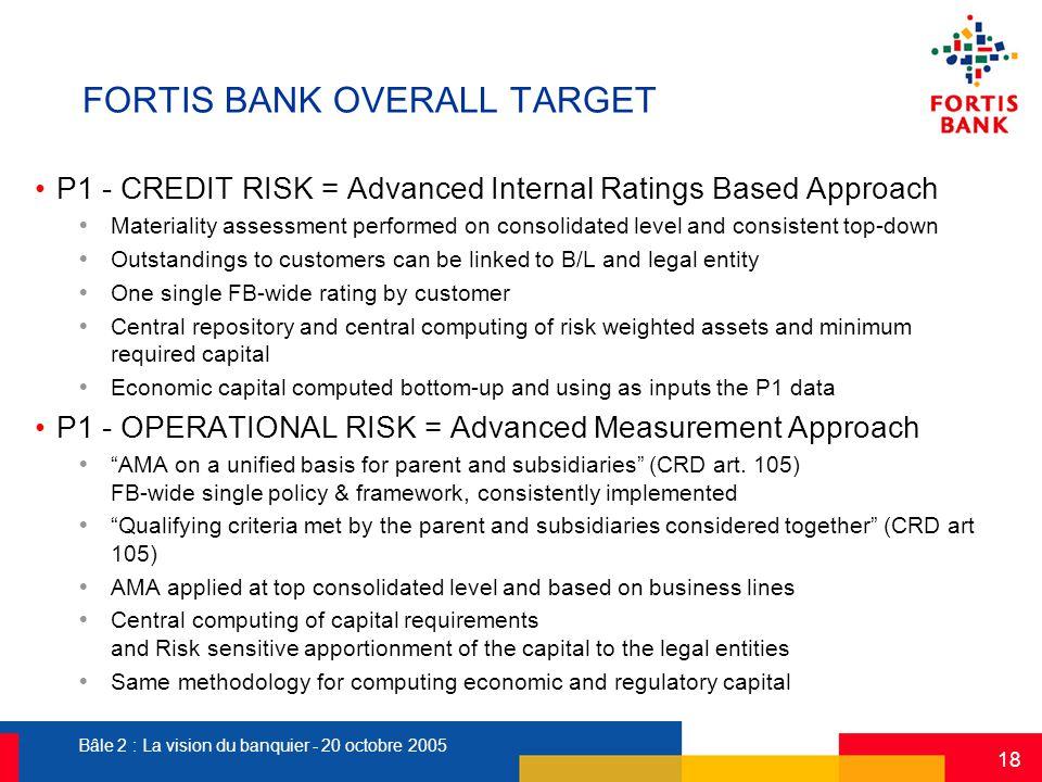 Bâle 2 : La vision du banquier - 20 octobre 2005 18 FORTIS BANK OVERALL TARGET P1 - CREDIT RISK = Advanced Internal Ratings Based Approach  Materiali