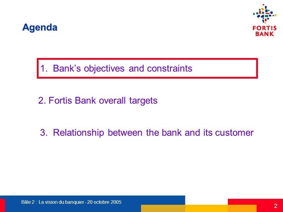 Bâle 2 : La vision du banquier - 20 octobre 2005 2 Agenda 1. Bank's objectives and constraints 2. Fortis Bank overall targets 3. Relationship between