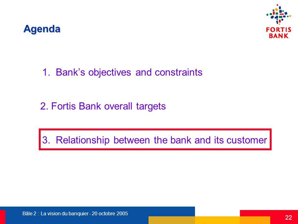 Bâle 2 : La vision du banquier - 20 octobre 2005 22 Agenda 1. Bank's objectives and constraints 2. Fortis Bank overall targets 3. Relationship between