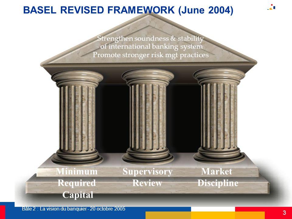 Bâle 2 : La vision du banquier - 20 octobre 2005 3 BASEL REVISED FRAMEWORK (June 2004) Strengthen soundness & stability of international banking syste