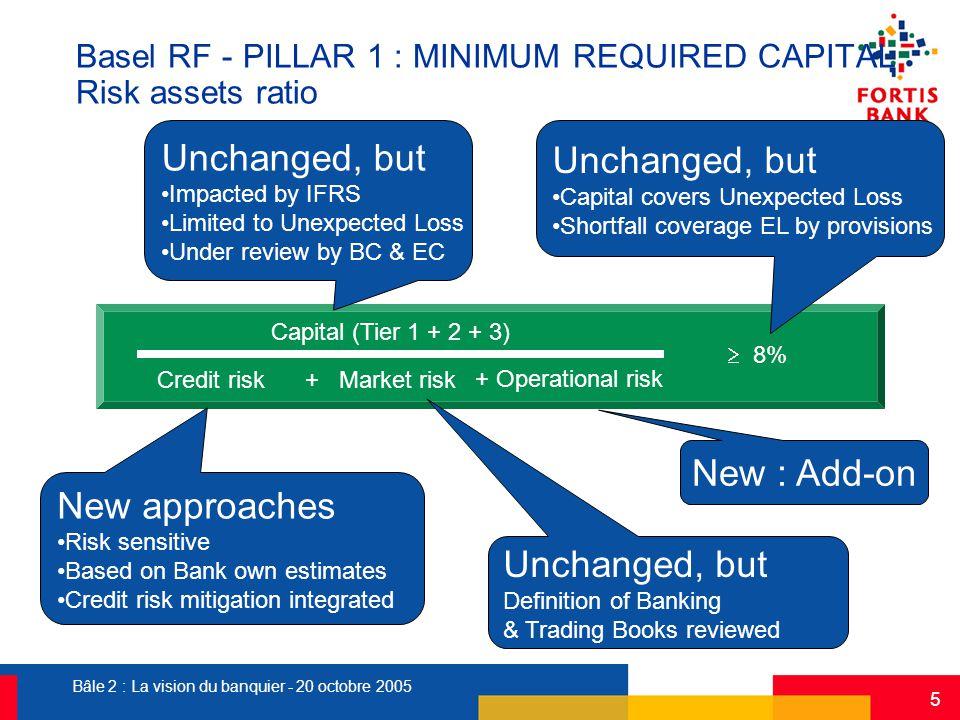 Bâle 2 : La vision du banquier - 20 octobre 2005 5 Basel RF - PILLAR 1 : MINIMUM REQUIRED CAPITAL Risk assets ratio Capital (Tier 1 + 2 + 3) Credit ri