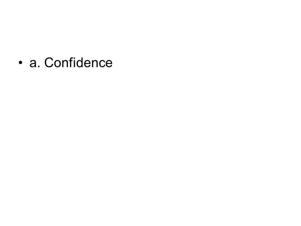 a. Confidence