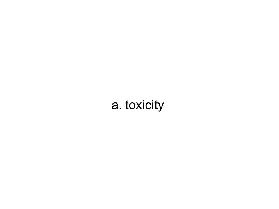 a. toxicity
