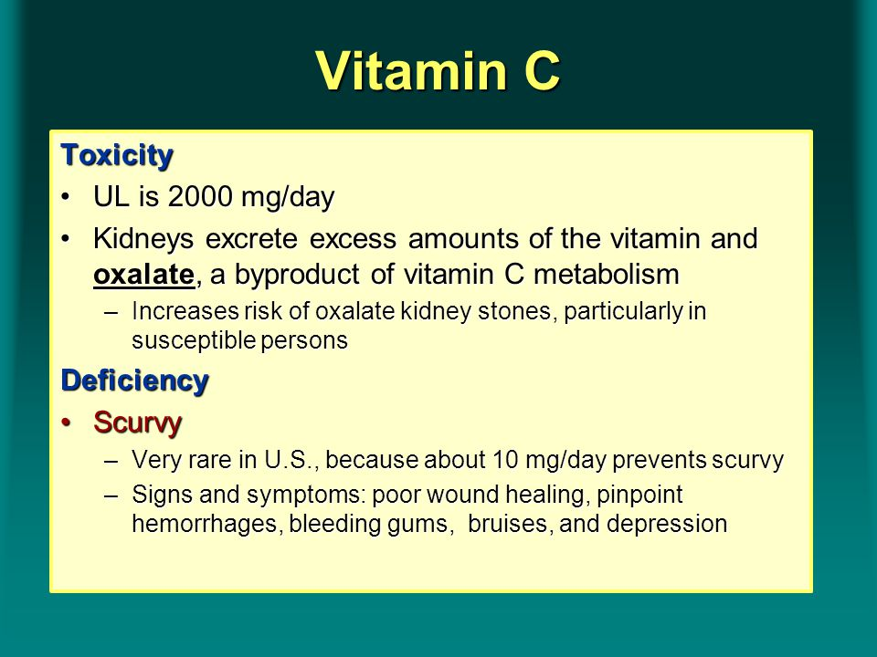 Toxicity UL is 2000 mg/dayUL is 2000 mg/day Kidneys excrete excess amounts of the vitamin and oxalate, a byproduct of vitamin C metabolismKidneys excr