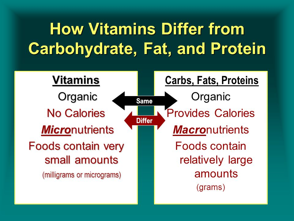 How Vitamins Differ from Carbohydrate, Fat, and Protein Vitamins Organic Organic No Calories Micronutrients Micronutrients Foods contain very small am
