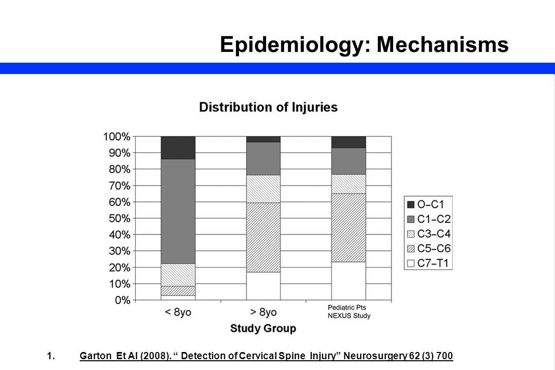 "13 Epidemiology: Mechanisms 1.Garton Et Al (2008). "" Detection of Cervical Spine Injury"" Neurosurgery 62 (3) 700"