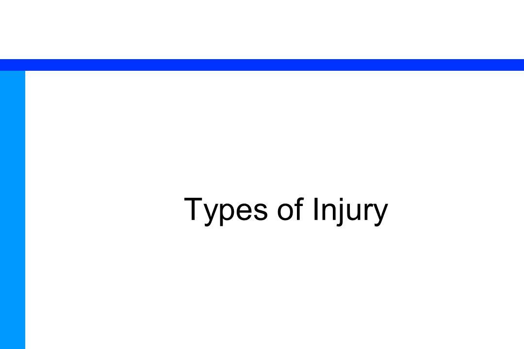 38 Types of Injury