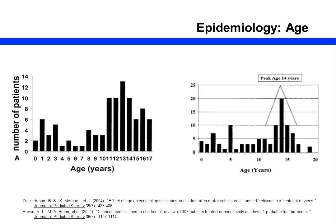 7 Epidemiology: Age Zuckerbraun, B.S., K. Morrison, et al.