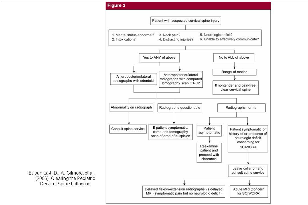 75 Eubanks, J. D., A. Gilmore, et al. (2006). Clearing the Pediatric Cervical Spine Following