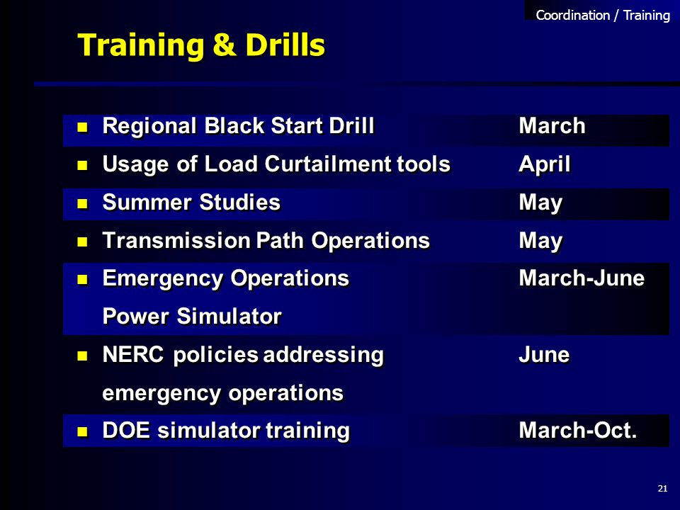 21 Training & Drills n Regional Black Start DrillMarch n Usage of Load Curtailment toolsApril n Summer StudiesMay n Transmission Path OperationsMay n Emergency OperationsMarch-June Power Simulator n NERC policies addressingJune emergency operations n DOE simulator trainingMarch-Oct.