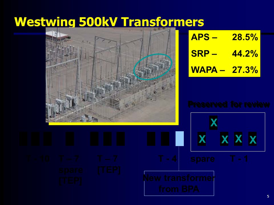 6 Westwing XFMR Transportation Schedule n 1 st ABB transformer on pad and ABB working on.