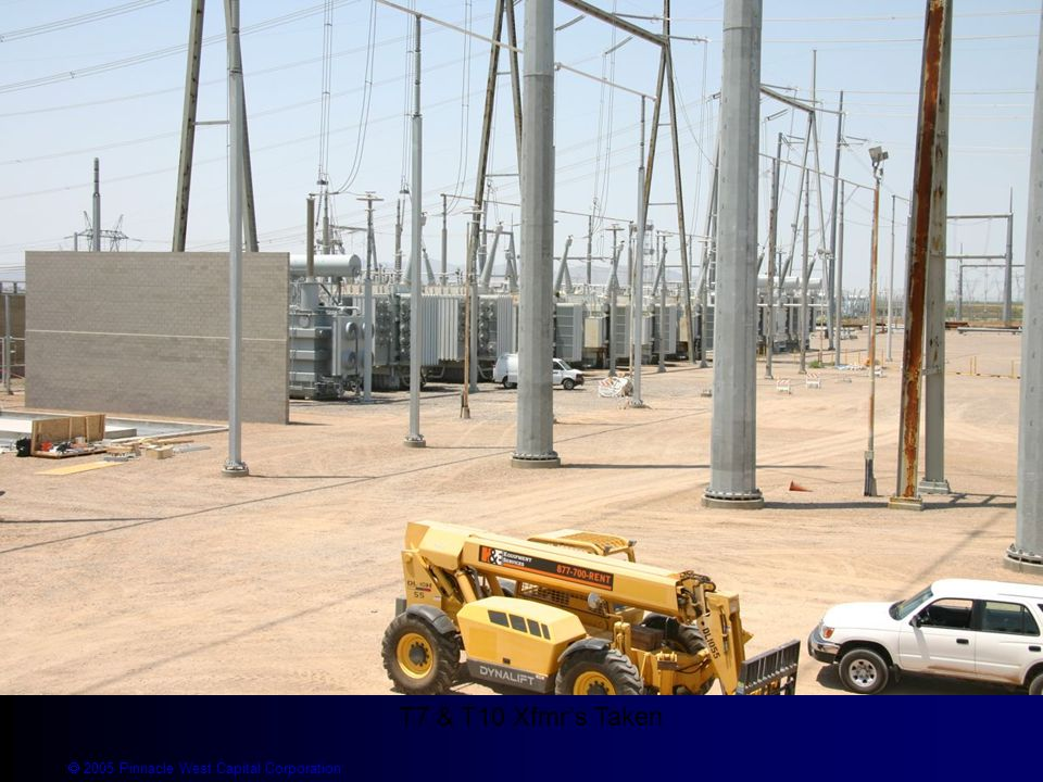 20 APS System Load and Resources 812 MW Loads/Resources Adequacy