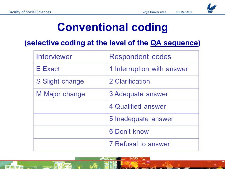 Unit of coding Roughest unit: whole interview Most frequently used: QA sequence Intermediate level: Exchange Most detailed level: Utterance Selective coding: only utterances that are within the set of pre-specified codes are coded Full coding: all utterances are coded