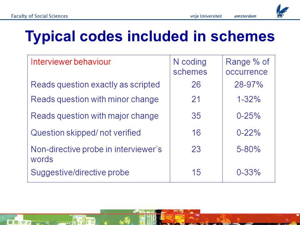 Exchange level coding Exercise Question 10