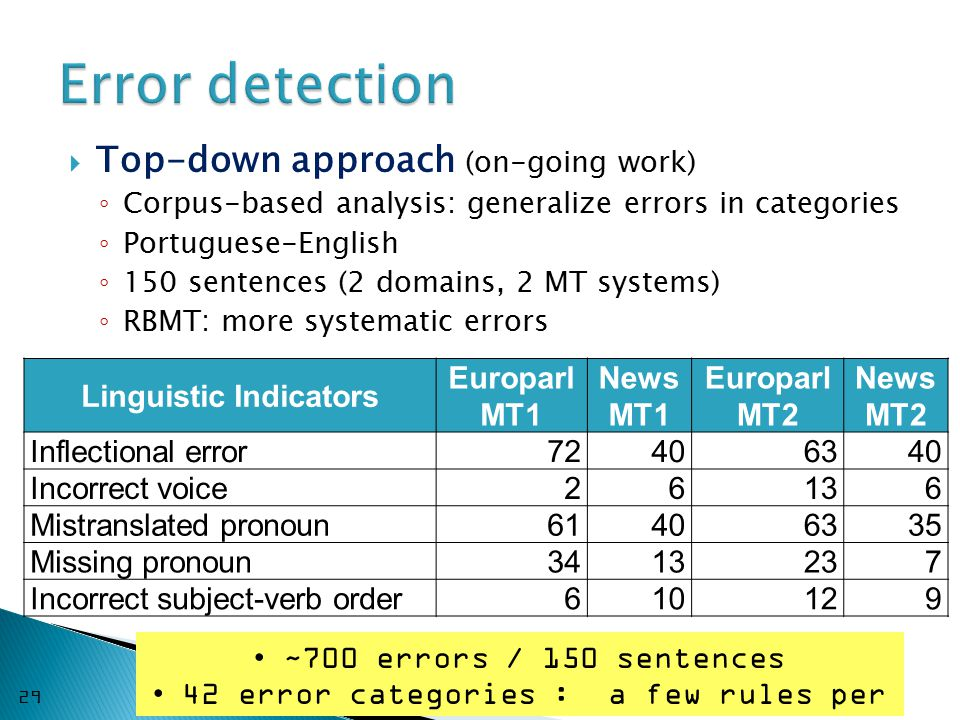  Top-down approach (on-going work) ◦ Corpus-based analysis: generalize errors in categories ◦ Portuguese-English ◦ 150 sentences (2 domains, 2 MT systems) ◦ RBMT: more systematic errors Linguistic Indicators Europarl MT1 News MT1 Europarl MT2 News MT2 Inflectional error72406340 Incorrect voice26136 Mistranslated pronoun61406335 Missing pronoun3413237 Incorrect subject-verb order610129 ~700 errors / 150 sentences 42 error categories : a few rules per category… 29