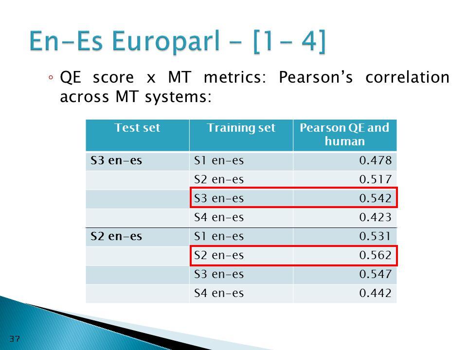 ◦ QE score x MT metrics: Pearson's correlation across MT systems: Test setTraining setPearson QE and human S3 en-esS1 en-es0.478 S2 en-es0.517 S3 en-es0.542 S4 en-es0.423 S2 en-esS1 en-es0.531 S2 en-es0.562 S3 en-es0.547 S4 en-es0.442 37
