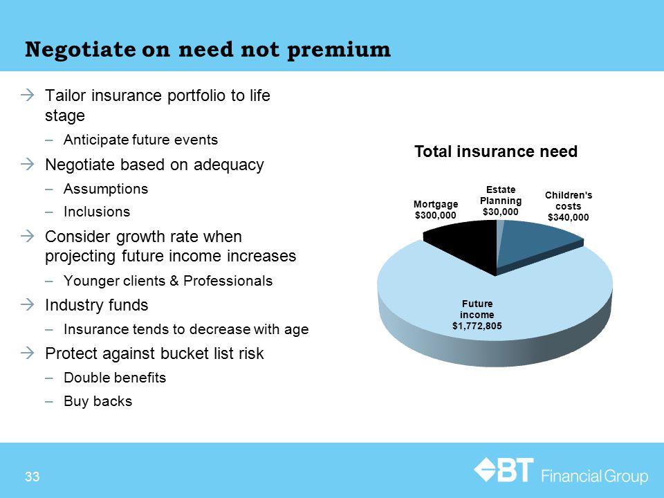 Negotiate on need not premium  Tailor insurance portfolio to life stage –Anticipate future events  Negotiate based on adequacy –Assumptions –Inclusi
