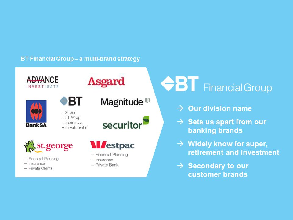 35 –Super –BT Wrap –Insurance –Investments BT Financial Group – a multi-brand strategy  Our division name  Sets us apart from our banking brands  Widely know for super, retirement and investment  Secondary to our customer brands