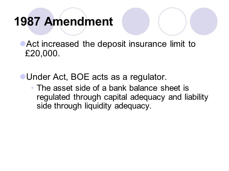 1987 Amendment Act increased the deposit insurance limit to £20,000.