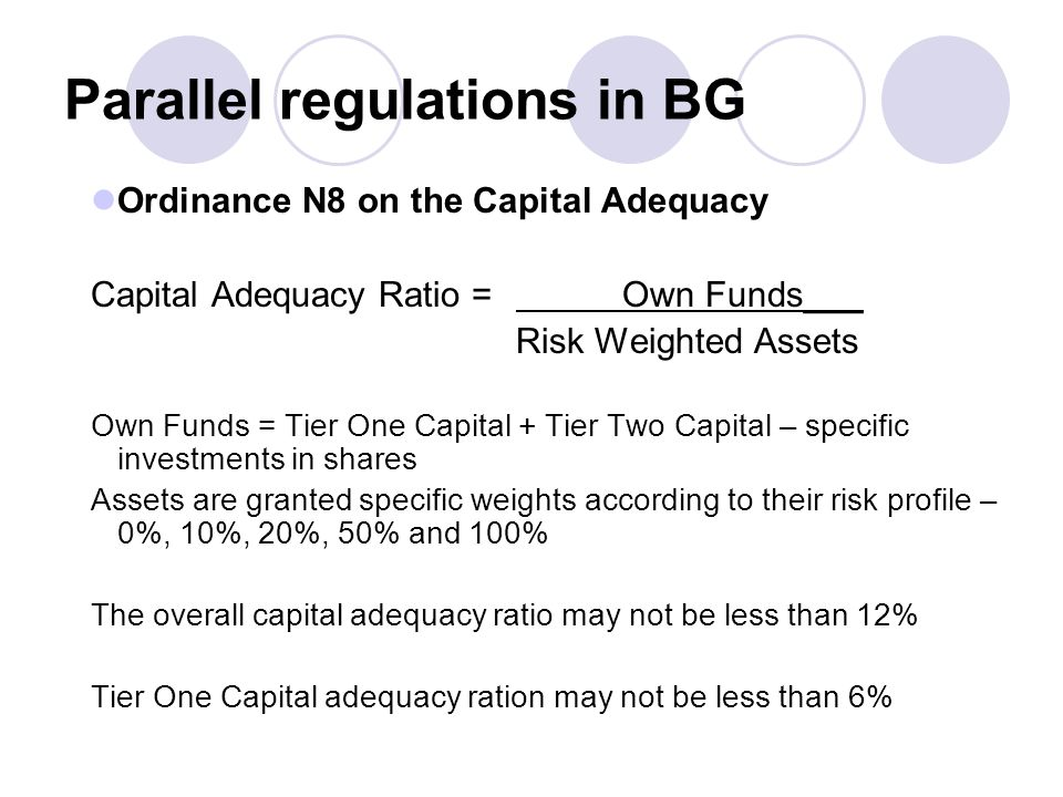 Parallel regulations in BG Ordinance N8 on the Capital Adequacy Capital Adequacy Ratio = Own Funds___ Risk Weighted Assets Own Funds = Tier One Capital + Tier Two Capital – specific investments in shares Assets are granted specific weights according to their risk profile – 0%, 10%, 20%, 50% and 100% The overall capital adequacy ratio may not be less than 12% Tier One Capital adequacy ration may not be less than 6%