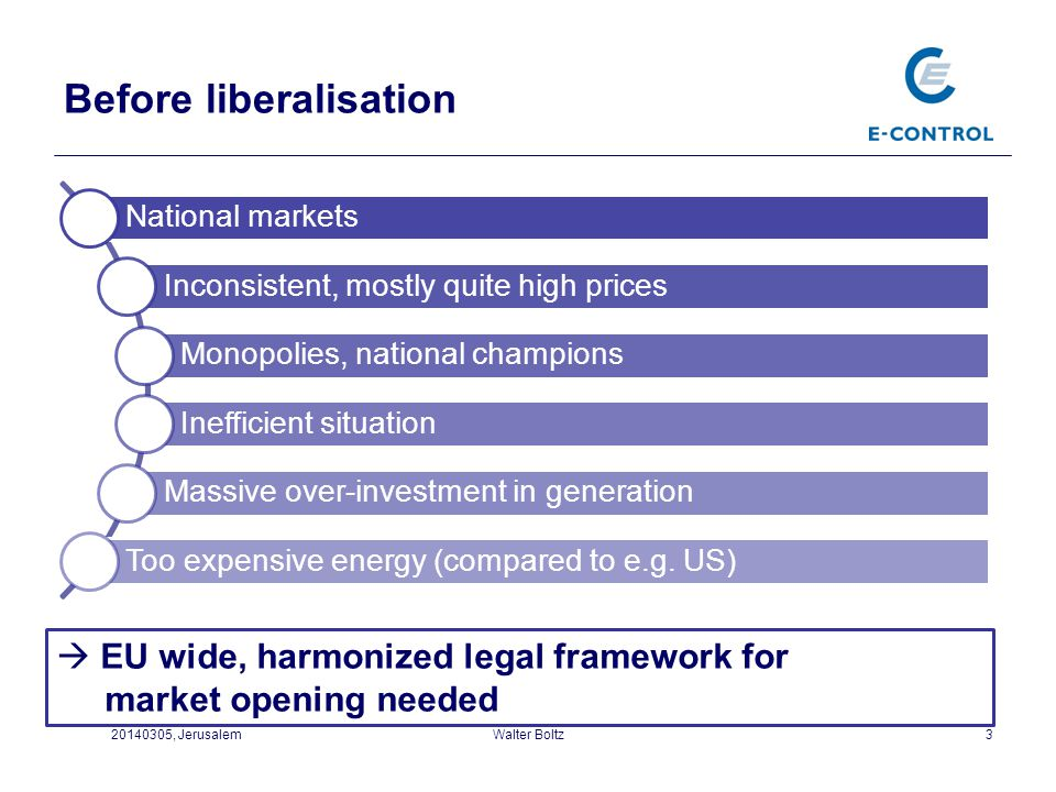 Before liberalisation 3 National markets Inconsistent, mostly quite high prices Monopolies, national champions Inefficient situation Massive over-inve