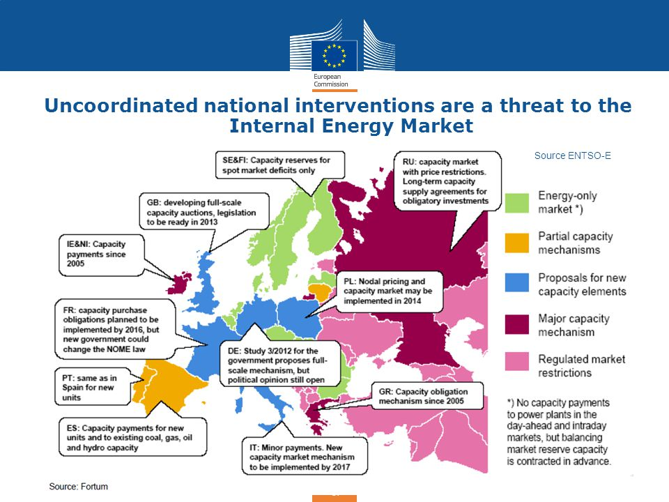 Energy Source ENTSO-E Uncoordinated national interventions are a threat to the Internal Energy Market