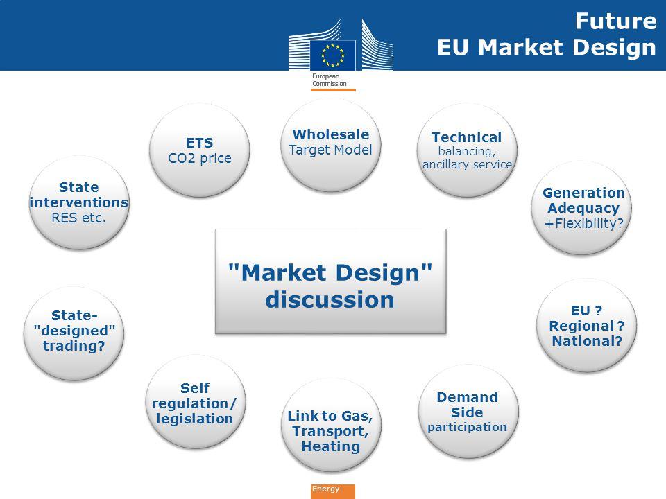 Energy Future EU Market Design