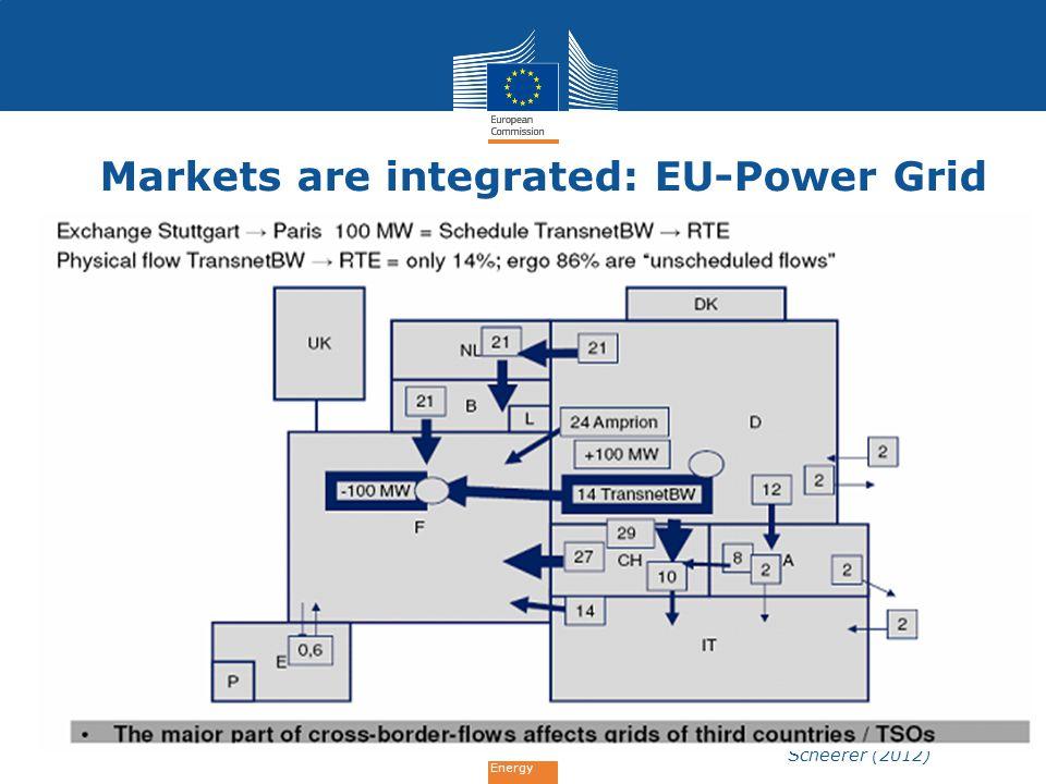 Energy Scheerer (2012) Markets are integrated: EU-Power Grid