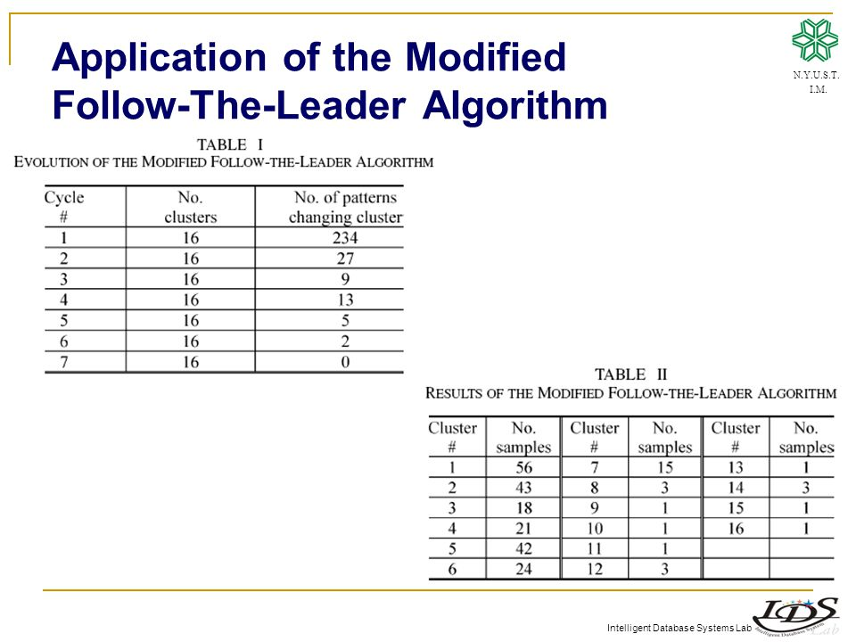 Intelligent Database Systems Lab Application of the Modified Follow-The-Leader Algorithm N.Y.U.S.T.
