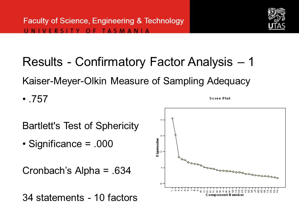 Faculty of Science, Engineering & Technology Results - Confirmatory Factor Analysis – 1 Kaiser-Meyer-Olkin Measure of Sampling Adequacy.757 Bartlett s Test of Sphericity Significance =.000 Cronbach's Alpha =.634 34 statements - 10 factors