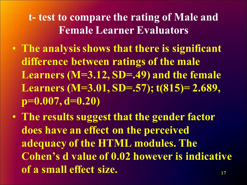 t- test to compare the rating of Male and Female Learner Evaluators The analysis shows that there is significant difference between ratings of the male Learners (M=3.12, SD=.49) and the female Learners (M=3.01, SD=.57); t(815)= 2.689, p=0.007, d=0.20) The results suggest that the gender factor does have an effect on the perceived adequacy of the HTML modules.