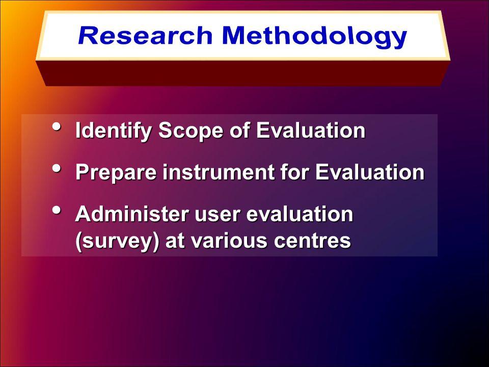 Identify Scope of Evaluation Identify Scope of Evaluation Prepare instrument for Evaluation Prepare instrument for Evaluation Administer user evaluation (survey) at various centres Administer user evaluation (survey) at various centres