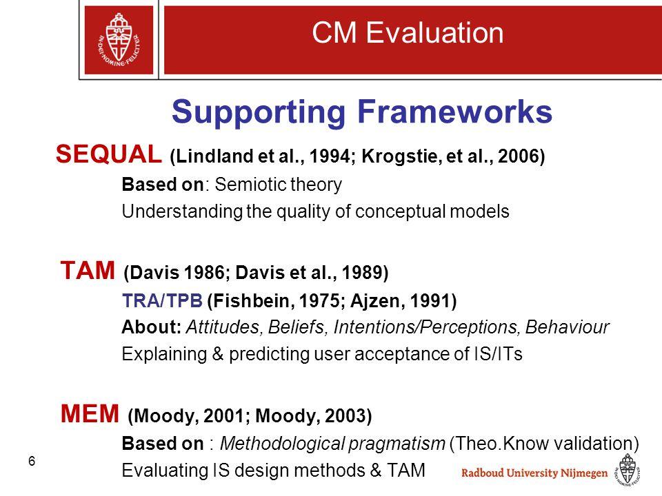 6 Supporting Frameworks SEQUAL (Lindland et al., 1994; Krogstie, et al., 2006) Based on: Semiotic theory Understanding the quality of conceptual model