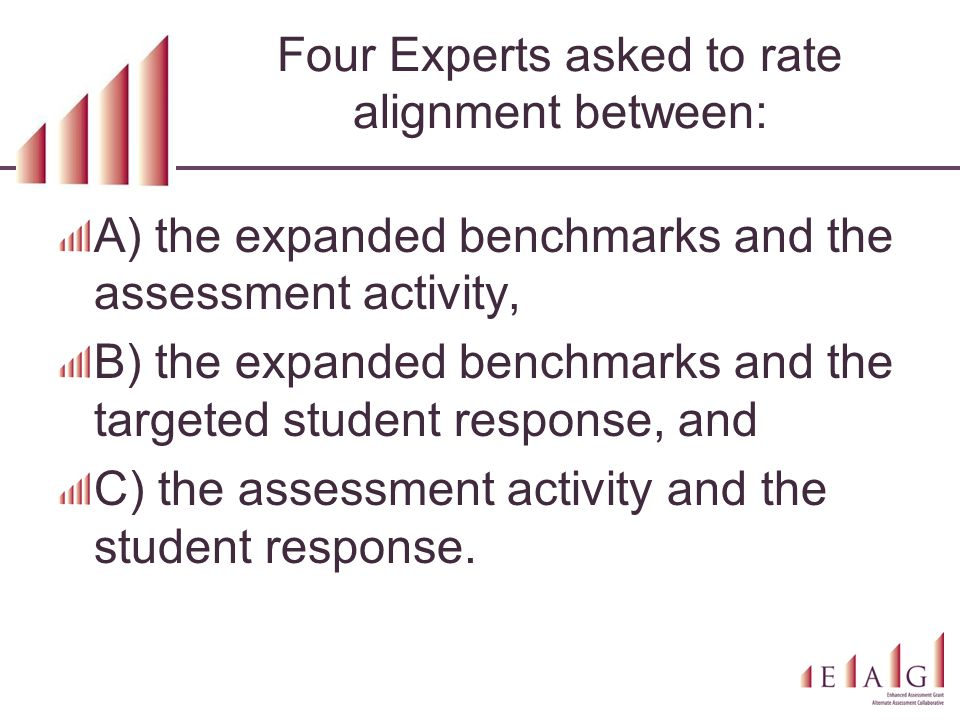 Four Experts asked to rate alignment between: A) the expanded benchmarks and the assessment activity, B) the expanded benchmarks and the targeted stud
