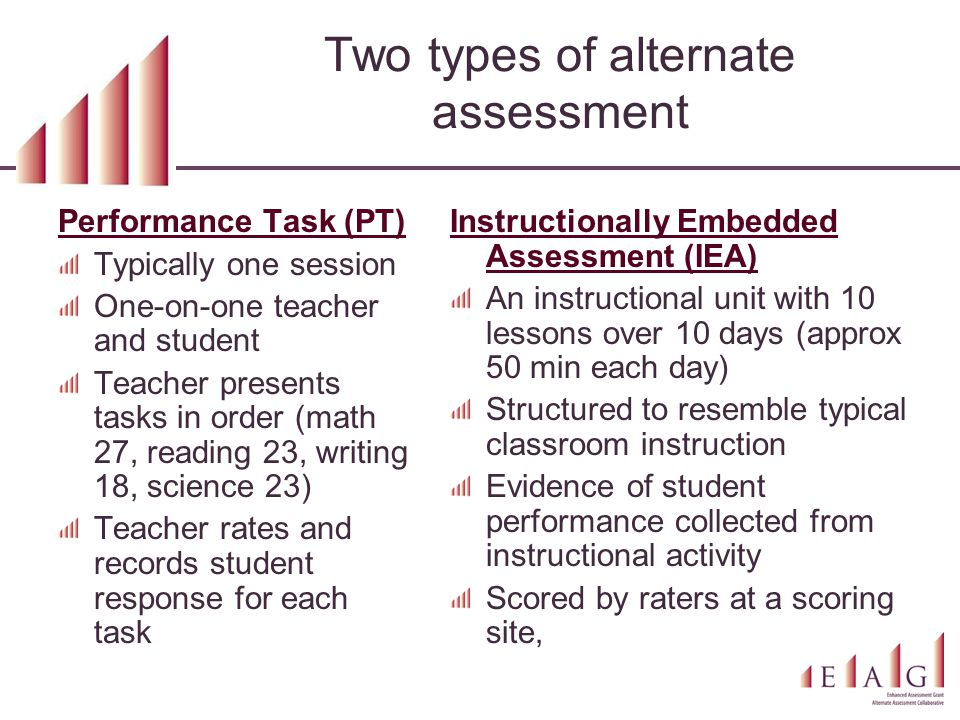 Two types of alternate assessment Performance Task (PT) Typically one session One-on-one teacher and student Teacher presents tasks in order (math 27,