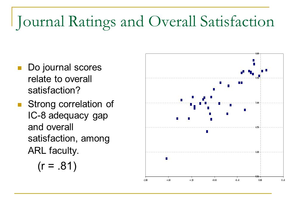 Journal Ratings and Overall Satisfaction Do journal scores relate to overall satisfaction? Strong correlation of IC-8 adequacy gap and overall satisfa