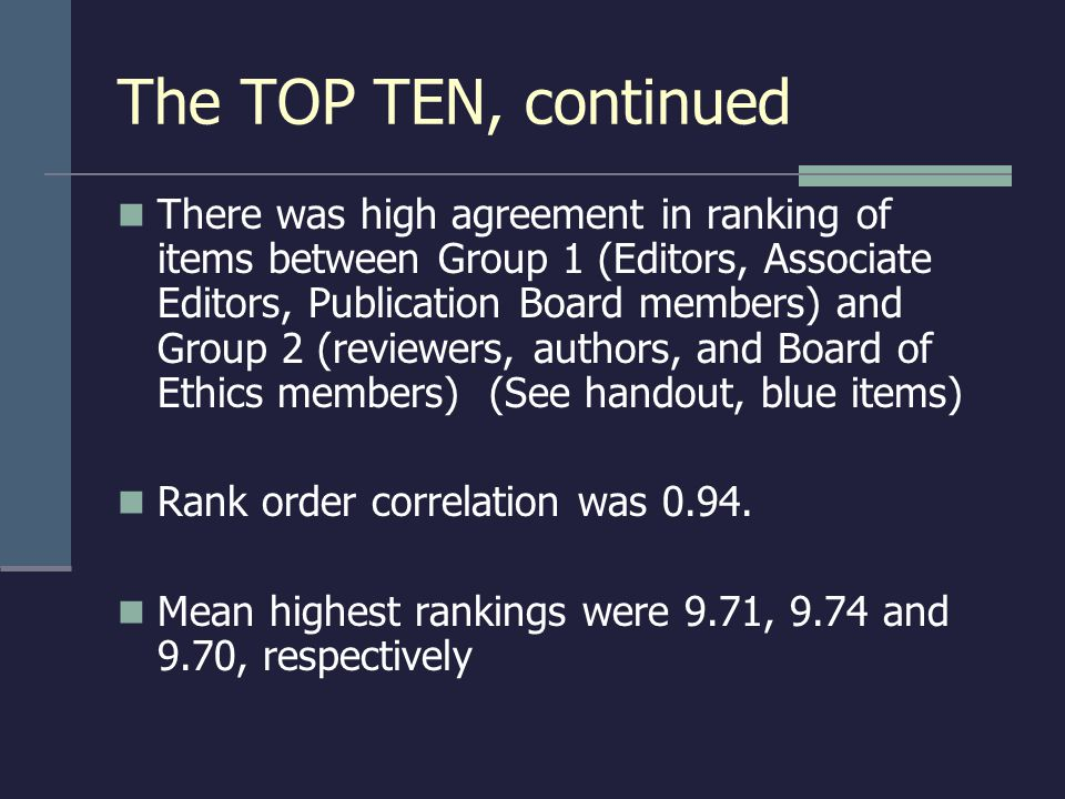 The TOP TEN, continued There was high agreement in ranking of items between Group 1 (Editors, Associate Editors, Publication Board members) and Group 2 (reviewers, authors, and Board of Ethics members) (See handout, blue items) Rank order correlation was 0.94.