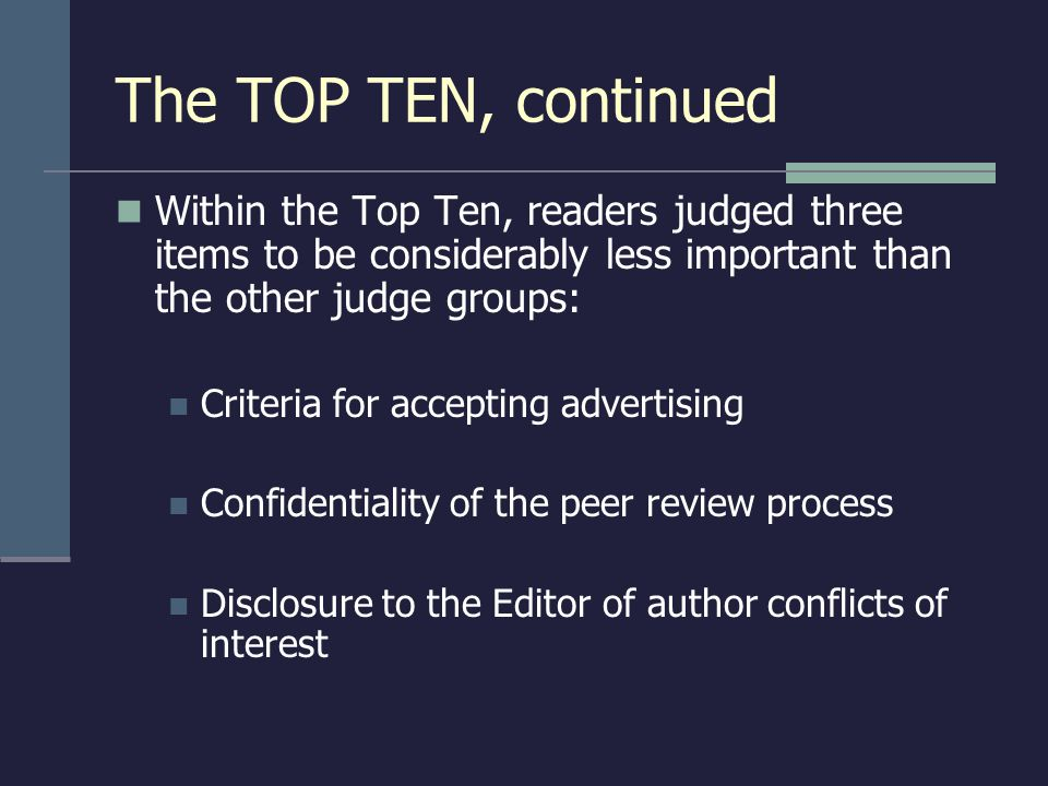 The TOP TEN, continued Within the Top Ten, readers judged three items to be considerably less important than the other judge groups: Criteria for acce