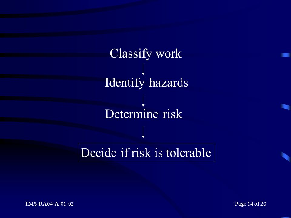 TMS-RA04-A-01-02Page 14 of 20 Classify work Identify hazards Determine risk Decide if risk is tolerable